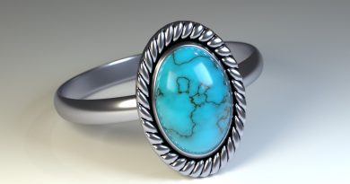 Blender Silver Turquoise Ring